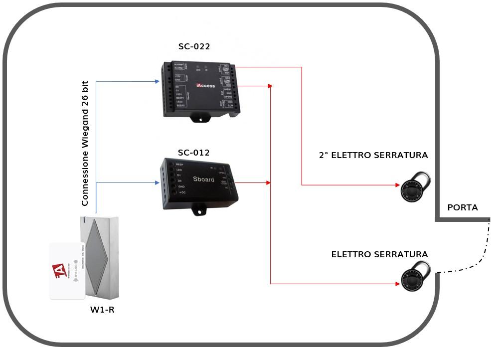 Lettore RFID W1-R antivandalo