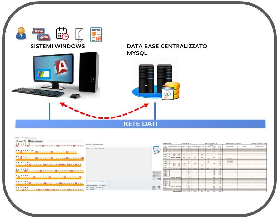 Modulo Software Time Plus
